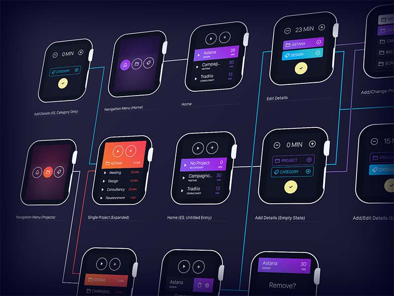How To Design Apple Watch Apps Features Digital Arts